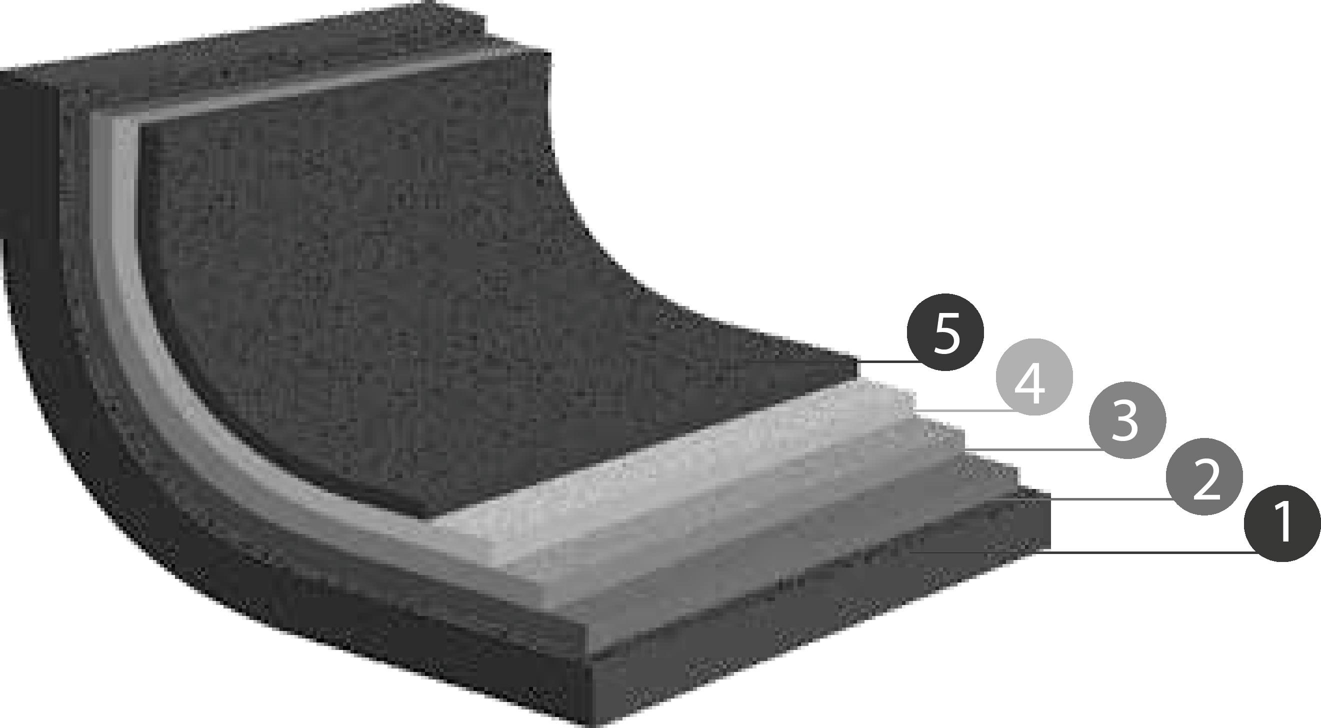 TVS-Le-giuste-materiale-sezione